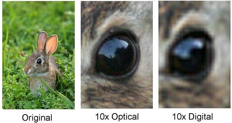 zoom optico vs zoom digital 10 Conselhos Para Comprar Uma Câmara Fotográfica no Natal